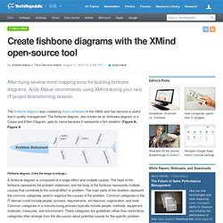Create fishbone diagrams with the XMind open-source tool
