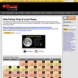 Monthly moon chart pearltrees for Peak fishing times