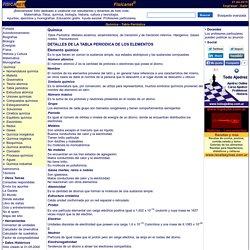 Tabla de elementos químicos descripción [Química - Tabla de los elementos]