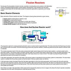 Fission Reactors