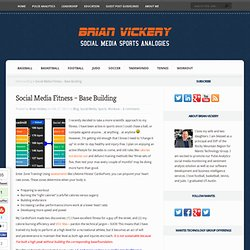 Social Media Fitness – Base Building