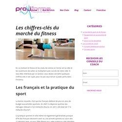 Marché du fitness : Chiffres clés - Proxiforme