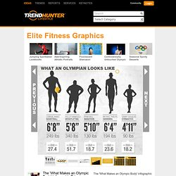 Elite Fitness Graphics - The 'What Makes an Olympic Body' Infographic Takes on Team BMI