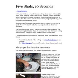 The five shot method for shooting video
