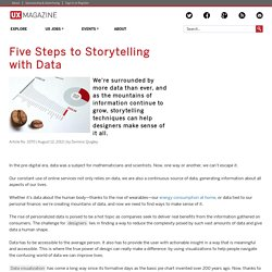 Five Steps to Storytelling with Data