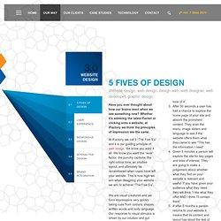 iFactory Web Design Brisbane