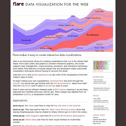 Flare | Data Visualization for the Web