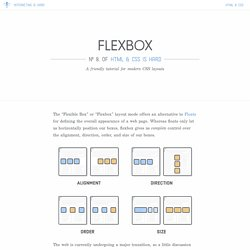 Flexbox Tutorial