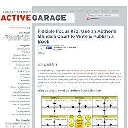 Flexible Focus #72: Use an Author's Mandala Chart to Write & Publish a Book « Active Garage