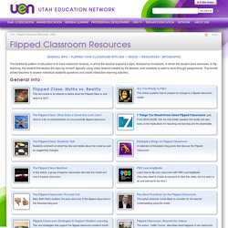 Flipped Classroom Resources