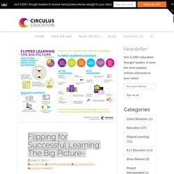 Flipped Learning: The Big Picture