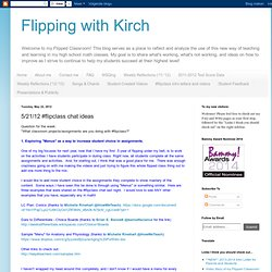 Flipping with Kirch