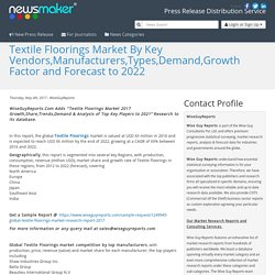 Textile Floorings Market By Key Vendors,Manufacturers,Types,Demand,Growth Factor and Forecast to 2022