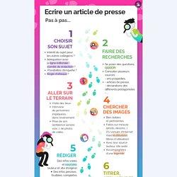 Ecrire un article de presse pas à pas #EMI by Florence Marcadent on Genially