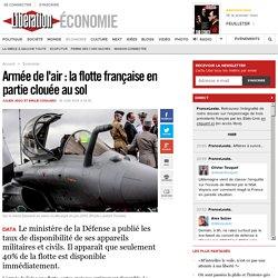 Armée de l'air: la flotte française en partie clouée ausol
