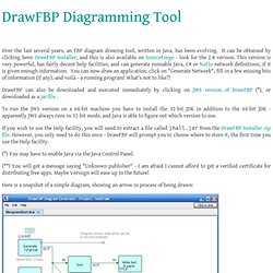 DrawFBP Diagramming Tool