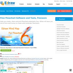 Free Flowchart Software and Tools, Freeware