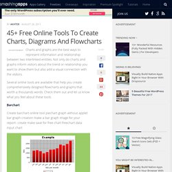 45+ Free Online Tools To Create Charts, Diagrams And Flowcharts