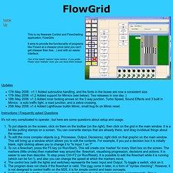 FlowGrid Control