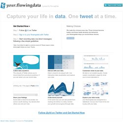 your.flowingdata / Capture your life in data.