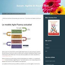 Le modèle Agile Fluency actualisé - Scrum, Agilité et rock'n roll