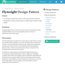 Flyweight Design Pattern