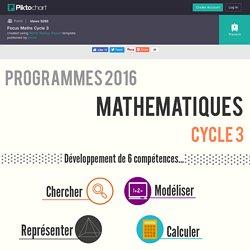 Focus Maths Cycle 3