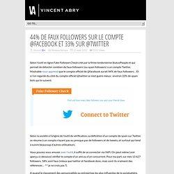 44% de faux followers sur le compte @Facebook et 33% sur @Twitter