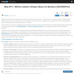 What HP's 1 Million LinkedIn Followers Means for Marketers [INFOGRAPHIC]