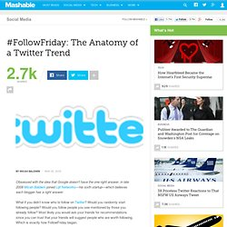 #FollowFriday: The Anatomy of a Twitter Trend