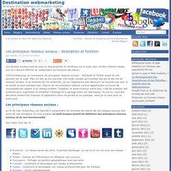 Les principaux réseaux sociaux : description et fonction