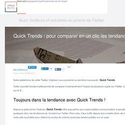 Quick Trends : la nouvelle fonctionnalité de Visibrain pour comparer en temps réel les tendances sur Twitter