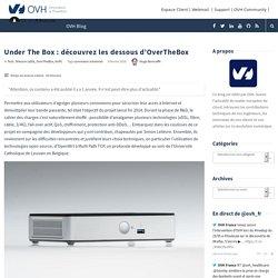 Comment fonctionne Over The Box, le service d'agrégation de liens Internet développé par OVH ?