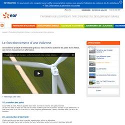 EDF- fonctionnement éolienne ?