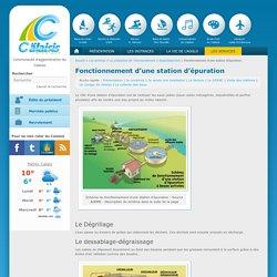 Fonctionnement d'une station d'épuration · Cap Calaisis