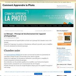 Le Sténopé – Principe de fonctionnement de l'appareil photographique