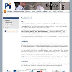 site ressource : Prévention et Intérim