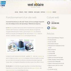 Fonctionnement d'un site web - Vent Solaire
