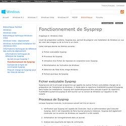 Fonctionnement de Sysprep