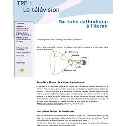 Fonctionnement télévision >> tube cathodique