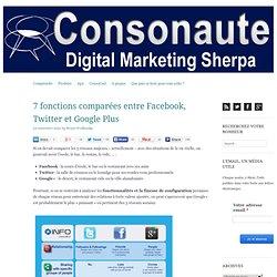 7 fonctions comparées entre Facebook, Twitter et Google Plus