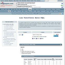 Le SQL de A à Z - Fonctions SQL
