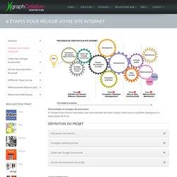 4 étapes fondamentales pour réussir votre site Internet, Drôme