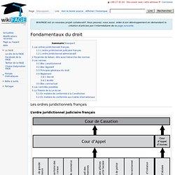 Fondamentaux du droit - wikiFAGE