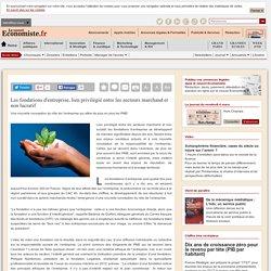 Les fondations d'entreprise, lien privilégié entre les secteurs marchand et non lucratif