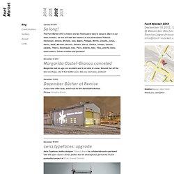 Font Market – Blog