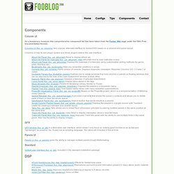 Foobar2000 Blog » Components