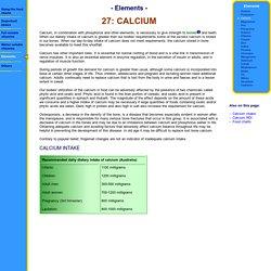 Food Data Chart - Calcium