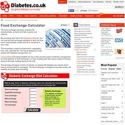 Food Exchange Calculator