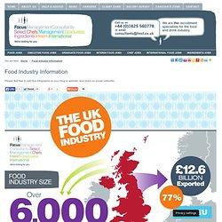 Food Industry Information